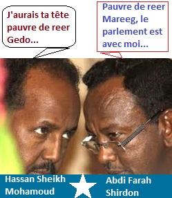 Somalie politiques