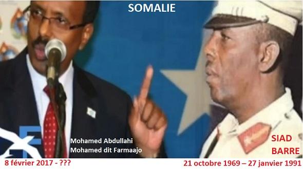 Somalie : Le président de la Somalie, Mohamed Abdullahi dit Farmaajo en fuite comme son oncle Siad Barre.