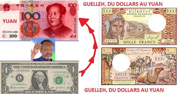 Djibouti / USA / Chine: Communique sur le projet de mutation en Yuan Chinois de l'indexation du franc Djibouti au dollars US.