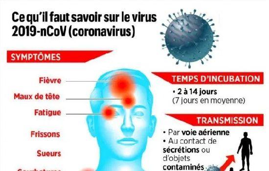 Djibouti/COVID-19 : quatre cas soupçonnés, mais non divulgués au public et aucune mesure préventive.
